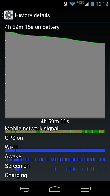 Wi-Fi always on-uploadfromtaptalk1356114249904.jpg
