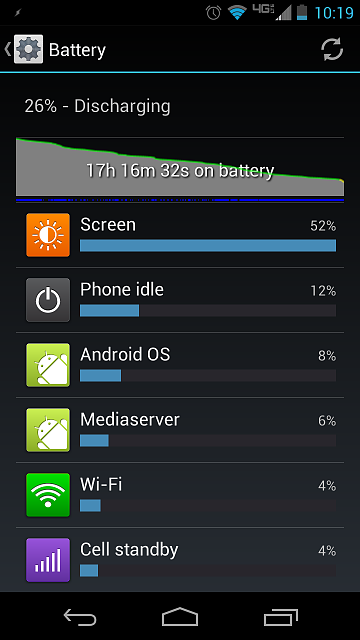 Battery drain-screenshot_2013-02-04-22-19-46.png