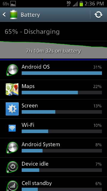 Like my S3 but hate the battery. Should I get a Maxx HD?-uploadfromtaptalk1360957088404.jpg