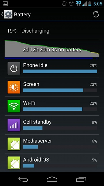 Like my S3 but hate the battery. Should I get a Maxx HD?-uploadfromtaptalk1360958670432.jpg