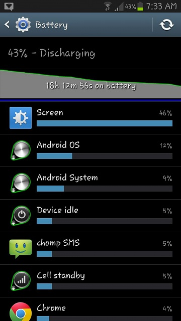 Like my S3 but hate the battery. Should I get a Maxx HD?-uploadfromtaptalk1361027063888.jpg