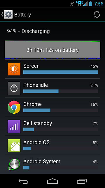 Battery Improvement ..   Drain & then charge.-screenshot_2013-02-19-07-56-12.png