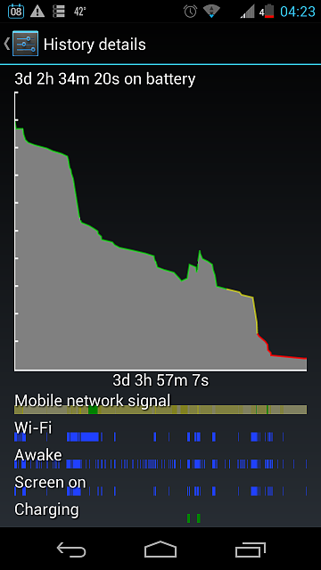 Like my S3 but hate the battery. Should I get a Maxx HD?-screenshot_2013-03-08-04-23-57.png
