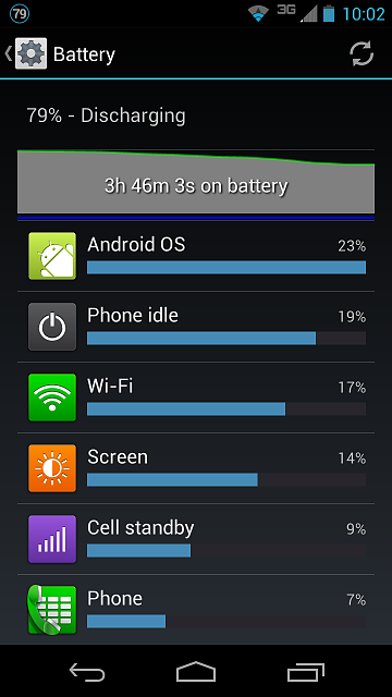"Why does ""Android OS"" have a massive drain on my battery ..."
