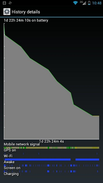 Razr Maxx - Battery Life-uploadfromtaptalk1355762982346.jpg