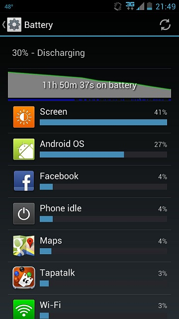 Battery Stats after JB upgrade-uploadfromtaptalk1357008597457.jpg