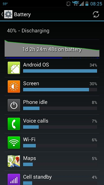 Battery Stats after JB upgrade-uploadfromtaptalk1357133197048.jpg