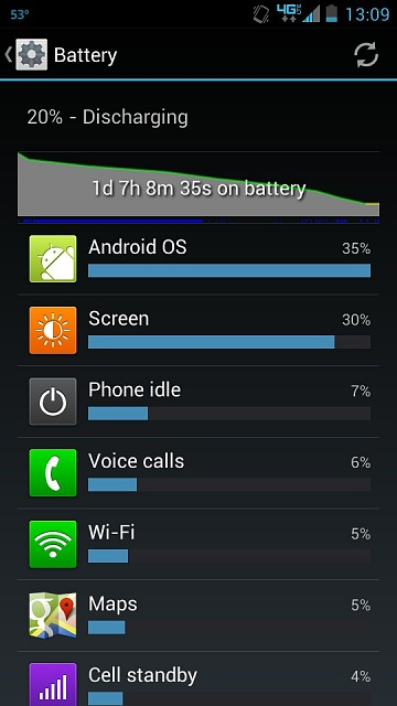 Battery Stats after JB upgrade-uploadfromtaptalk1357150243231.jpg