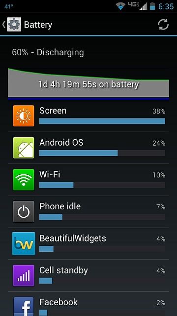 Battery Stats after JB upgrade-uploadfromtaptalk1357256285013.jpg