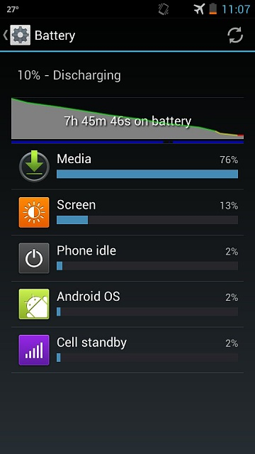 "What is ""Media"" and how do I get it to stop eating my battery?-uploadfromtaptalk1363309176224.jpg"