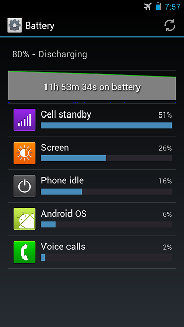 Cell standby is draining the battery 51 android forums at quotcell standbyquot is draining the battery 51 screenshot2013 altavistaventures Gallery