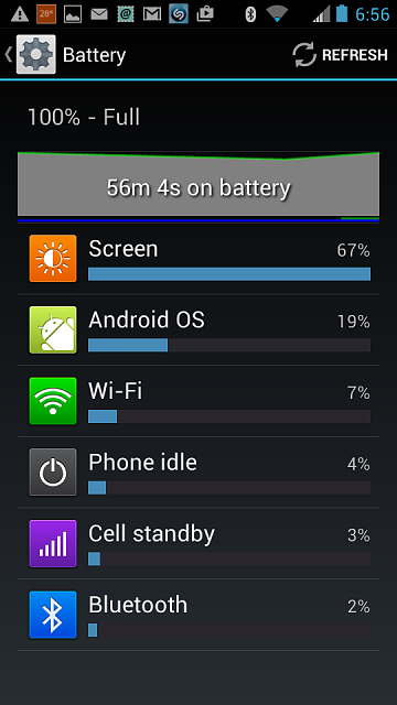 Help! My Droid Razr is giving me like 90 minutes of use!-screenshot_2015-02-05-06-56-51.png