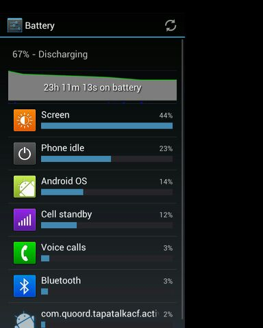Battery life tips and tricks-uploadfromtaptalk1349667654470.jpg