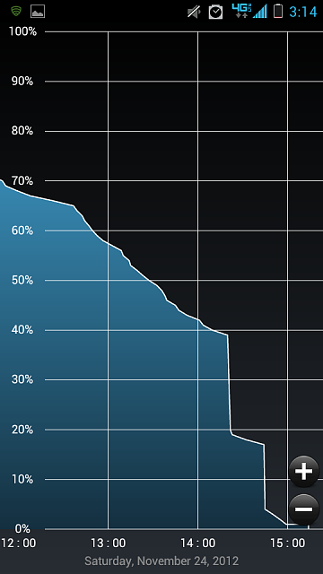 What is wrong with my phone/battery?-screenshot_2012-11-24-15-14-31.png