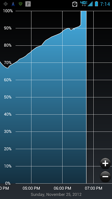 What is wrong with my phone/battery?-screenshot_2012-11-25-19-14-19.png