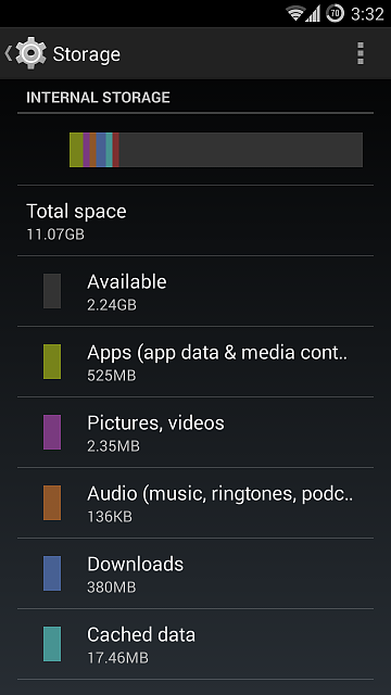 Storage being filled after cwm backup and restoring-screenshot_2014-01-07-03-32-17.png