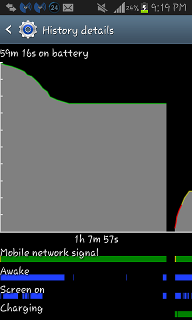 s3 mini battery draining problem-screenshot_2014-03-26-21-19-40.png