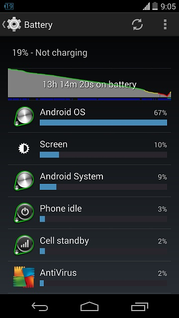 Neep urgent help.. Battery draining because of a wakelock-screenshot_2014-05-03-09-05-42.jpg