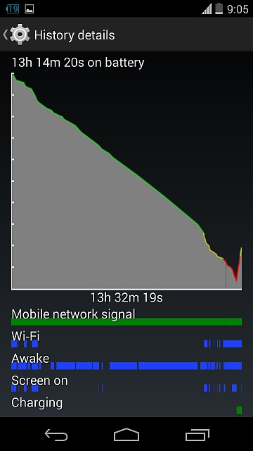 Neep urgent help.. Battery draining because of a wakelock-screenshot_2014-05-03-09-05-51.jpg