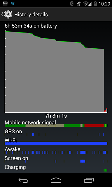 Nexus 4 battery drops from 70-80% in an instant.  Phone shuts off. (high pitched noise)-screenshot_2014-10-19-22-29-20.png