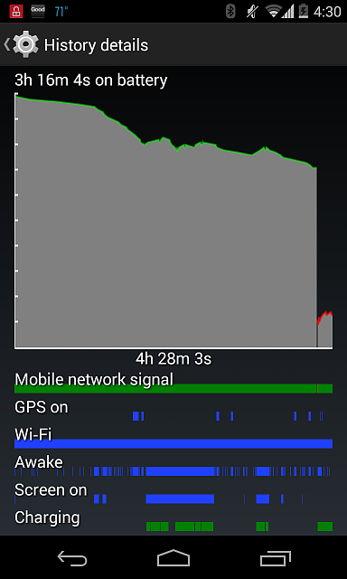Nexus 4 battery drops from 70-80% in an instant.  Phone shuts off. (high pitched noise)-screenshot_2014-10-20-16-30-35.png