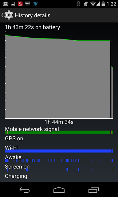 Nexus 4 battery drops from 70-80% in an instant.  Phone shuts off. (high pitched noise)-screenshot_2014-10-22-13-22-23.png