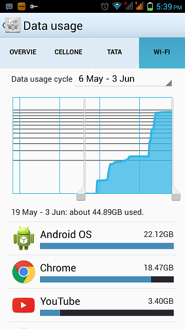 Why my mobile eats hell lot of data while on wifi-screenshot_2016-06-03-17-39-53.png