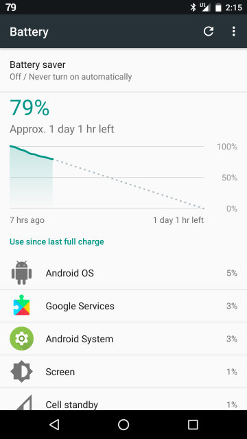 [GUIDE] Getting Started with Android (UPDATED 2016 for Nougat)-batt1.jpg