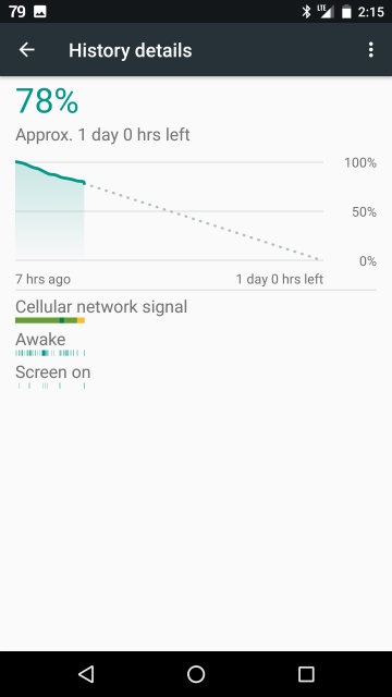 [GUIDE] Getting Started with Android (UPDATED 2016 for Nougat)-batt2.jpg