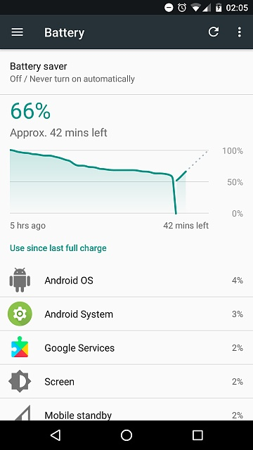 why does snapchat turn my phone off? - Android Forums at
