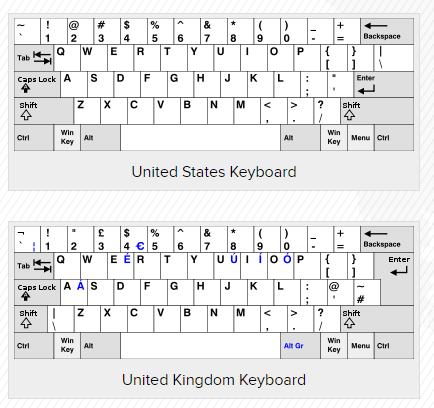 Bluetooth Keyboard Typing Wrong Keys Android Forums At