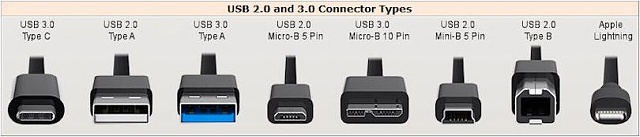 Is it possible to connect a usb 30 cable to regular 20 android is it possible to connect a usb 30 cable to regular 20 android phone publicscrutiny Choice Image