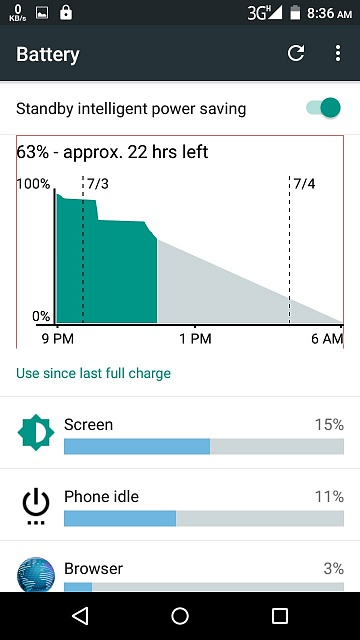 Wrong Battery Percentage Indication - Android Forums at