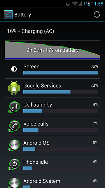 Battery drain on AT&T GS3 with CM 10.1-2013-08-09-23.55.28.png