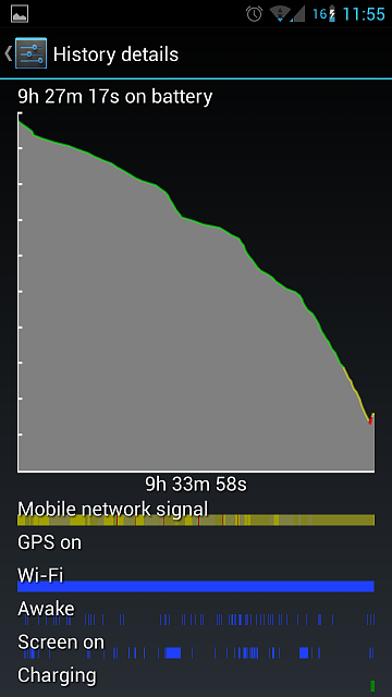Battery drain on AT&T GS3 with CM 10.1-2013-08-09-23.55.39.png