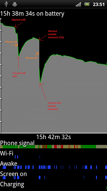 Battery drops instantly on data connection-device-2013-09-11-235140.png