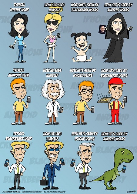What type of people use which mobile OS?-ev17d3.jpg