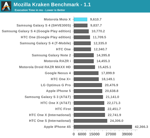Why do (Android) phones need so many cores?-57426.png