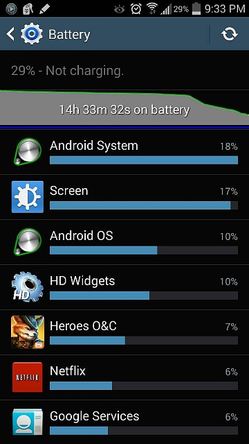 How's your note 3 battery life?-uploadfromtaptalk1398735208424.jpg