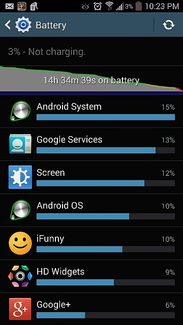 Note 3 battery-uploadfromtaptalk1400984682750.jpg