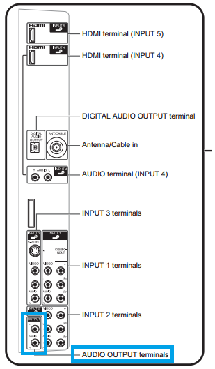 Problem with Audio using non-HDMI Yamaha AV Receiver-cc-help-image.png