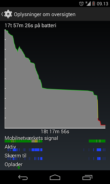 Problems with my battery-screenshot_2014-01-22-09-13-39.png