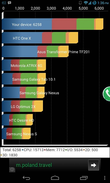 Nexus 4: Kernels for better battery life-1390924833920.jpg
