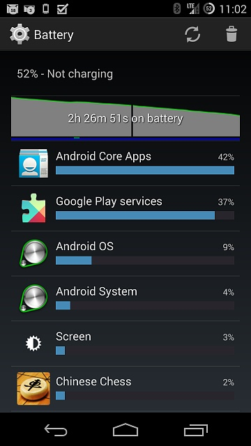 CM11 - Very fast battery drain.-screenshot_2014-01-31-11-02-58.jpg