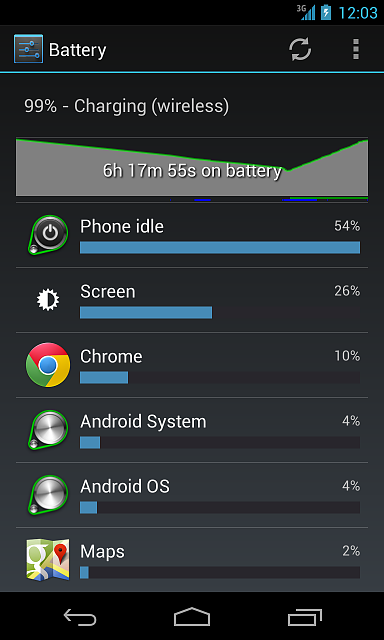 Insane Battery Drain for No Reason!-screenshot_2014-02-09-12-03-32.png
