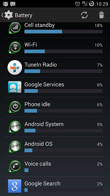 CM11 - Very fast battery drain.-screenshot_2014-03-11-10-29-56.jpg