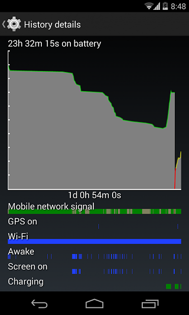 Nexus 4: 70% battery drain overnight, wake up and phone is dead-h0wgnmv.png