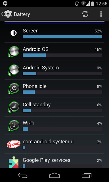 Nexus 4: 70% battery drain overnight, wake up and phone is dead-hd2txa0.png