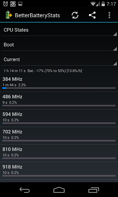 Stock rooted N4 suddenly experiencing frequent and severe lag-2014-04-21-02.17.14.png