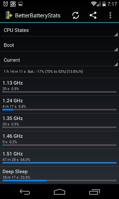 Stock rooted N4 suddenly experiencing frequent and severe lag-2014-04-21-02.17.27.png